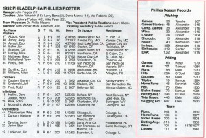 Blog_Roster_Phillies